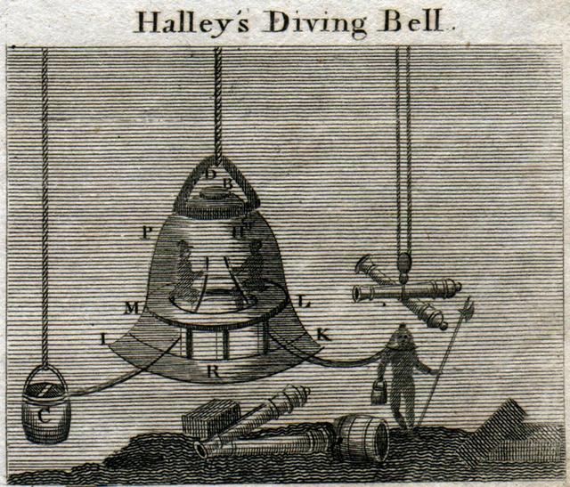 """Campana de buceo """"Halley's"""""""